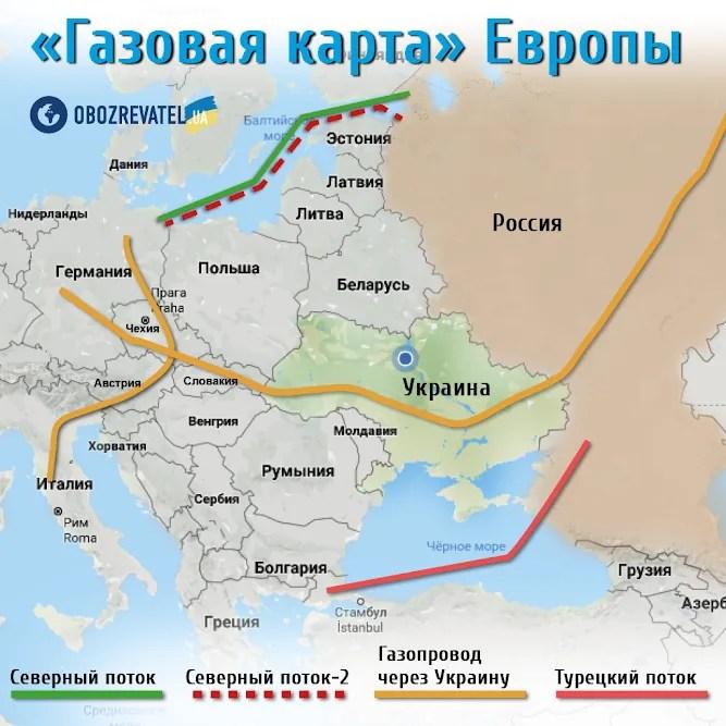 Чи загрожує Україні газова криза і чию сторону займає ЄС