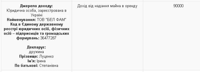 Нічний вибух у центрі Києва має звіязок з Луценком