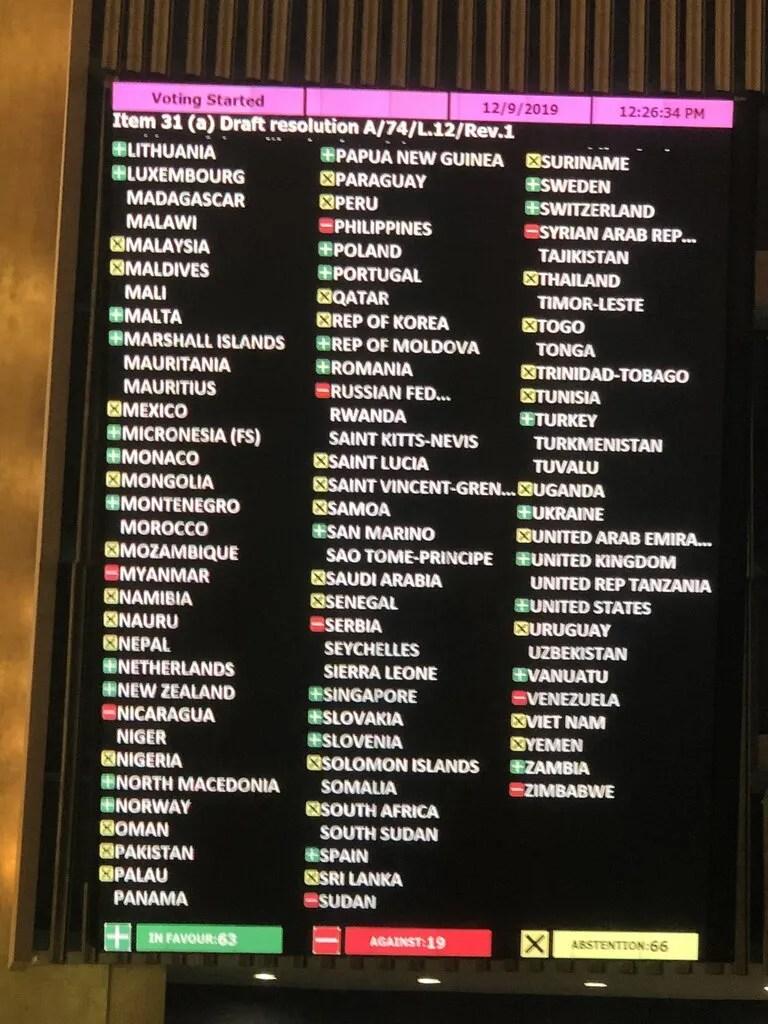 Генасамблея ООН закликала Росію піти з Криму