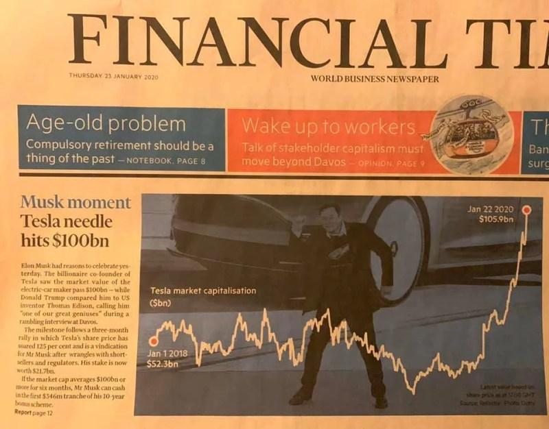 Зростання акцій Tesla на першій сторінці Financial Times