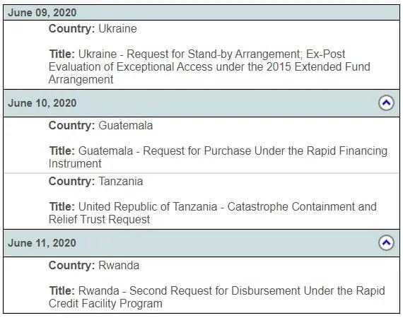 Засідання щодо України у МВФ