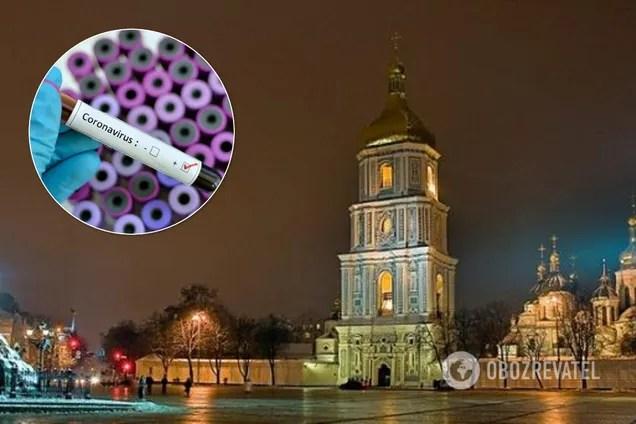 Коронавирус в Киеве. Иллюстрация