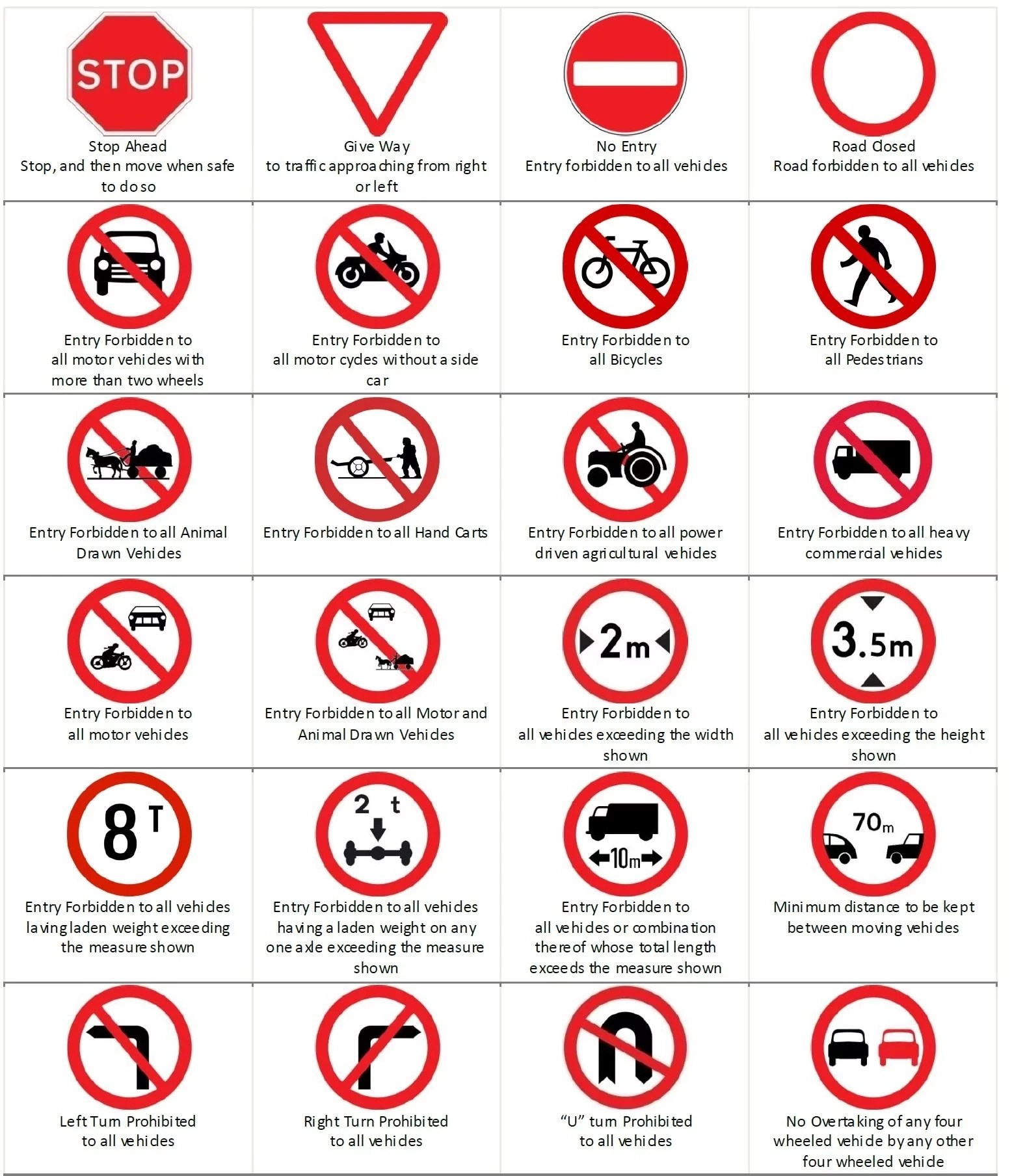Road Signs In Kenya And Their Meaning Learn And Be Safe
