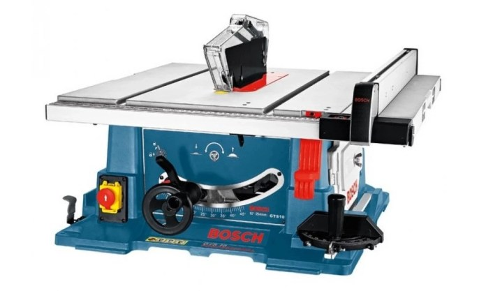 24 Important table saw safety precautions