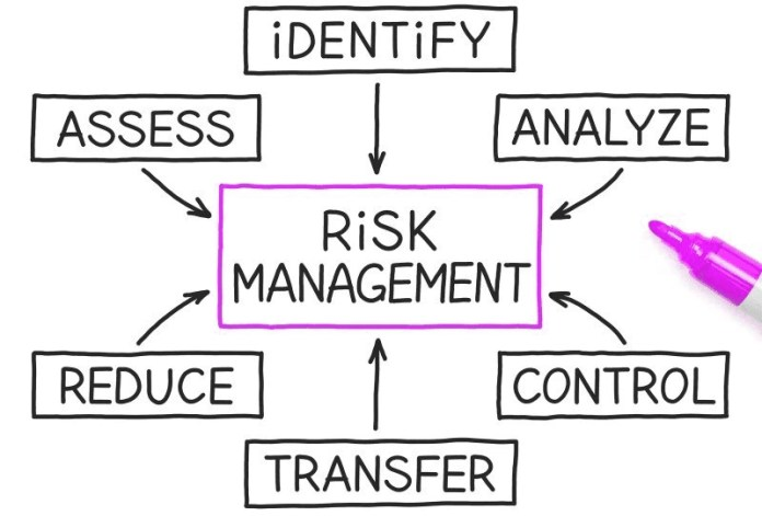 Objectives of risk management in HSE