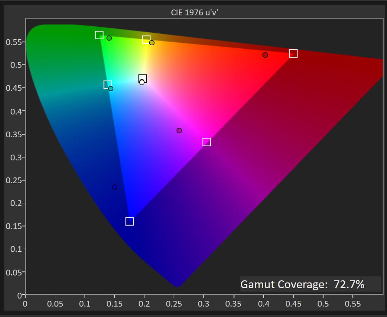 Asus ZenScreen Go (MB16AC)