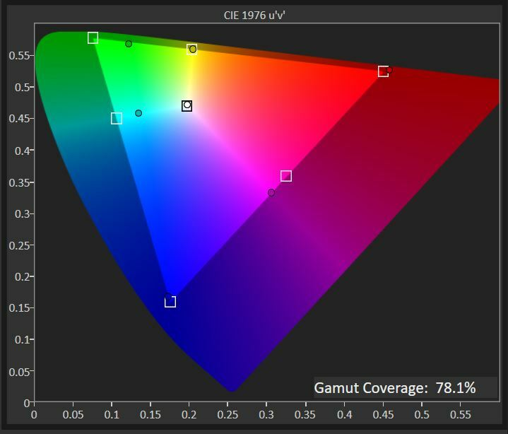 ViewSonic X270 AdobeRGB