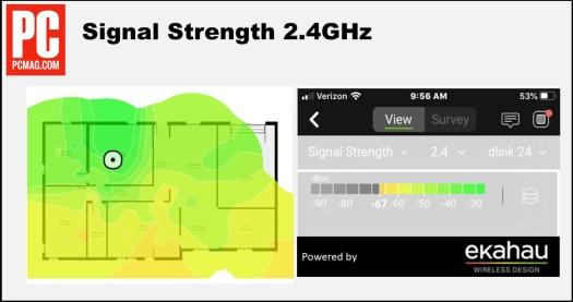 D-Link DIR-X1560 Ekahau Résultats de la force du signal à 2,4 GHz