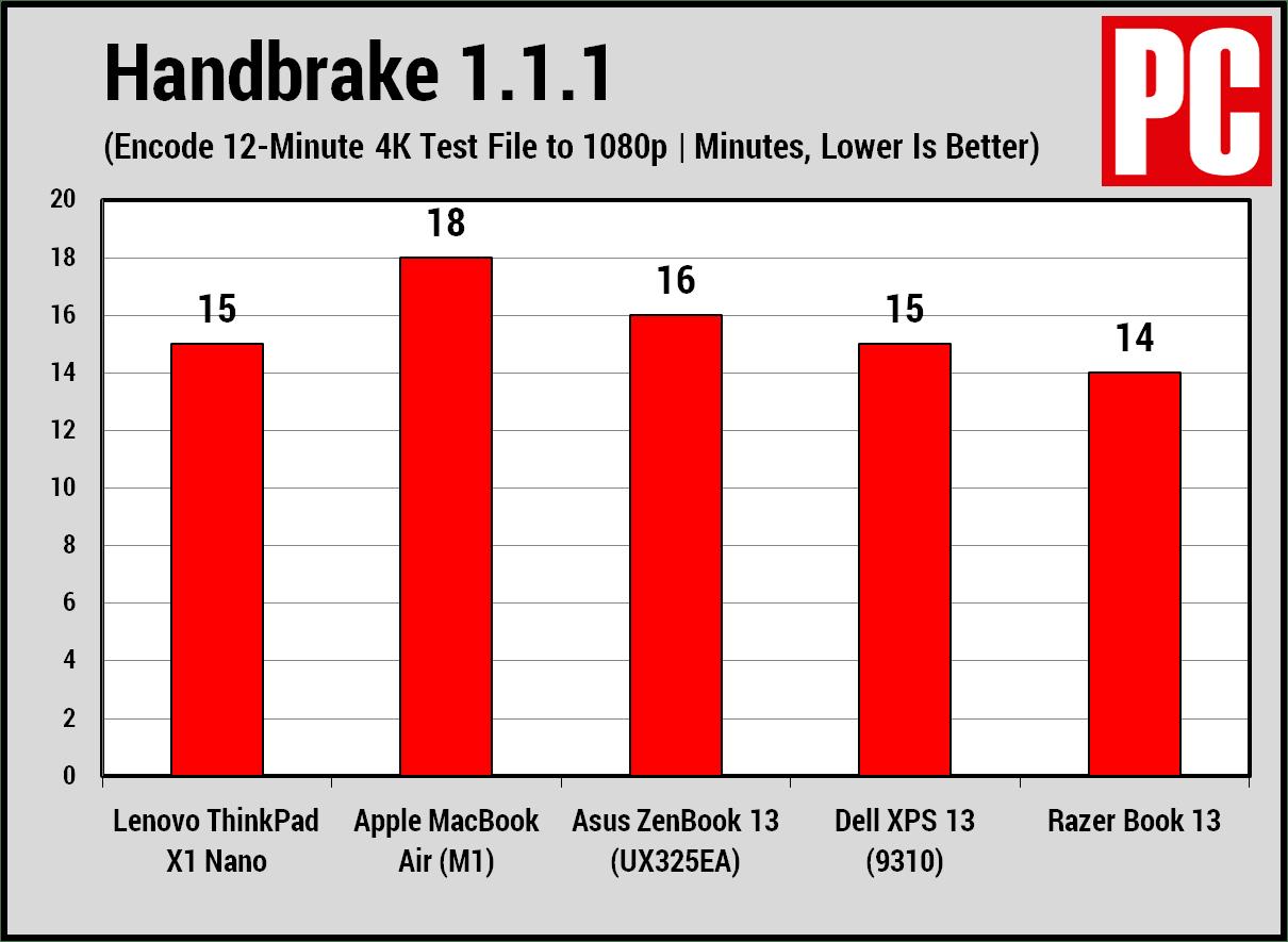 Ручной тормоз Lenovo ThinkPad X1 Nano