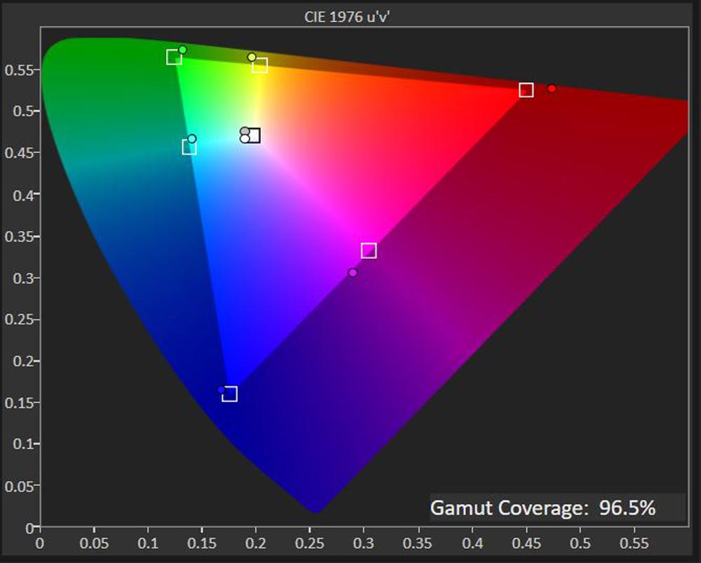 Монитор HP M27ha FHD с охватом sRGB
