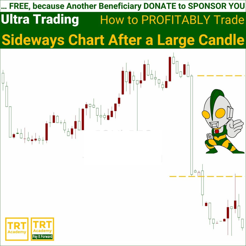 Yes! Send Me the Video – Ultra Trading – How to PROFITABLY Trade Sideways Chart After a Large Candle
