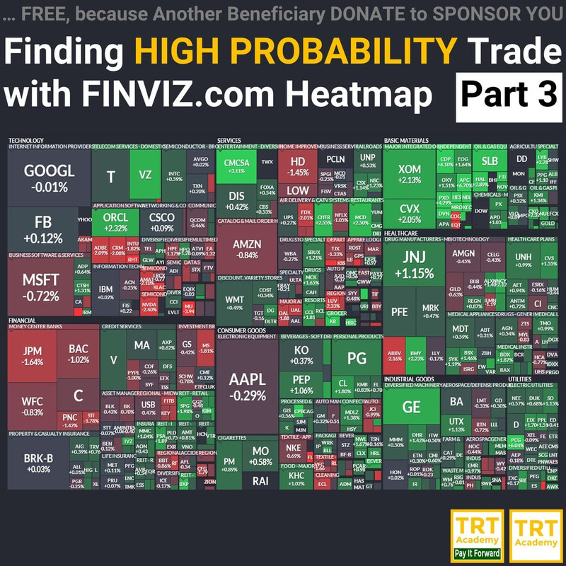 Yes… I Want to Improve My Trading Results – 2018-05 – Finding HIGH PROBABILITY Trade with FINVIZ.com Heatmap (Part 3)