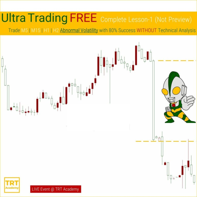 24 March 2020 – [LIVE Event @ TRT Academy]  Ultra Trading FREE – Complete Lesson-1 (Not Preview)
