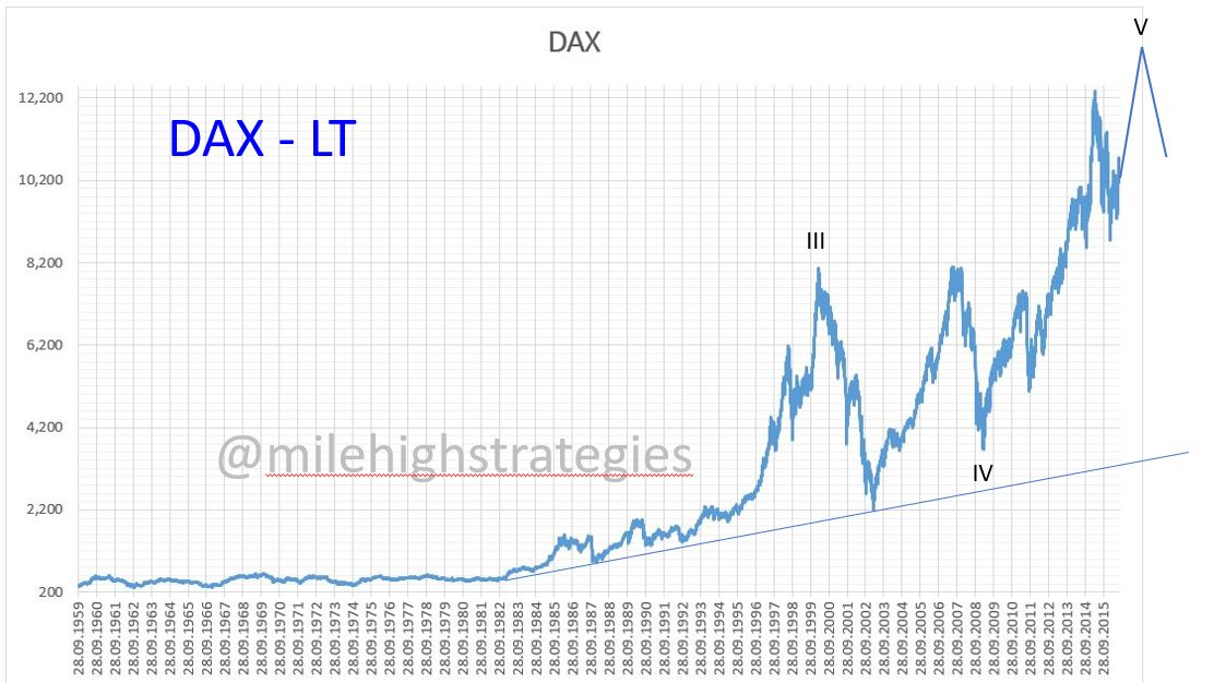 DAX-LT.jpg?zoom=1.125&w=656&ssl=1