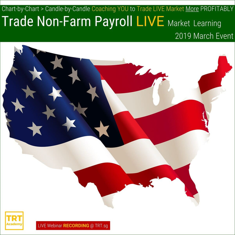 Yes… I Want to Improve My Trading Results – 2019-03 – Trade Non-Farm Payroll LIVE Market Learning