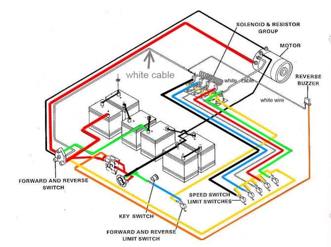 92 club car 36 volt wiring diagram  quadcopter naza wiring
