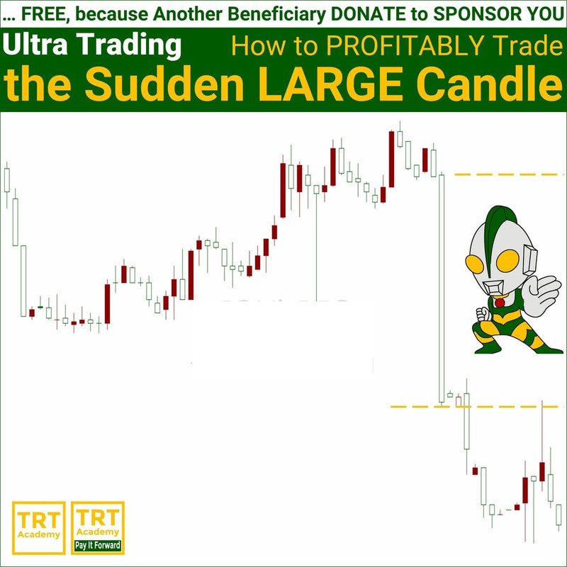 Yes! Send Me the Video – Ultra Trading – How to Profitably Trade the Sudden LARGE Candle