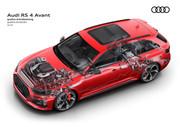 2020-Audi-RS4-Avant-22