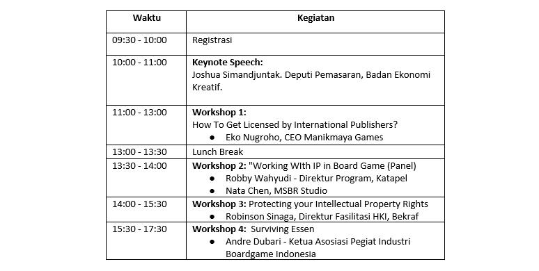 Rundown workshop