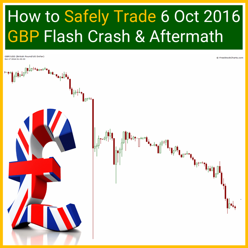 Yes! Send Me the Video – How to Safely Trade 6 Oct 2016 GBP Flash Crash & Aftermath