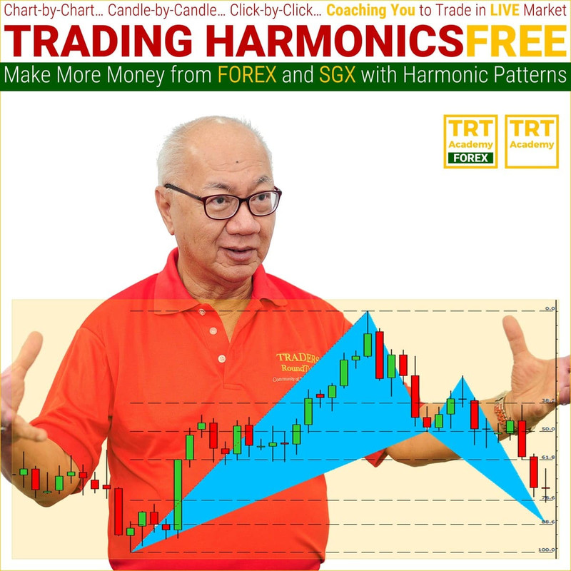 "Dr. FOO's Trading Naked ""LIVE"" FREE – for Forex & SGX Traders"