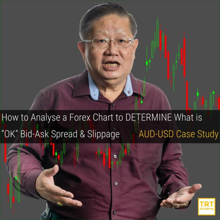 """Yes… I Want to Improve My Trading Results – 2019-02 – How to Analyse a Forex Chart to DETERMINE What is """"OK"""" Bid-Ask Spread & Slippage – AUD-USD Case Study"""