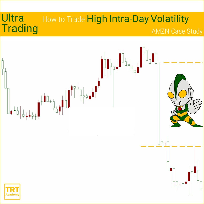 Free eLearning – 2020 Feb – Ultra Trading – How to Trade High Intra-Day Volatility – AMZN Case Study
