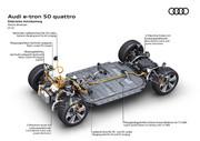Audi-e-tron-50-13