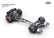 2020-Audi-RS4-Avant-19