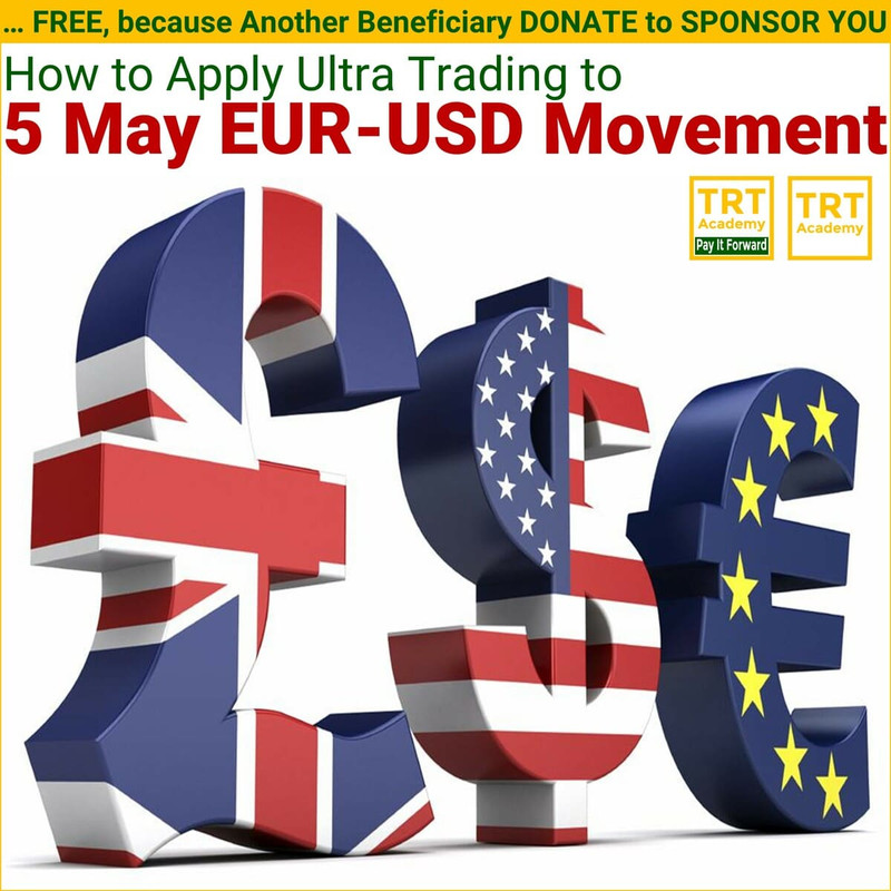 Yes! Send Me the Video – Ultra Trading – How to Apply Ultra Trading to 5 May EUR-USD Movement
