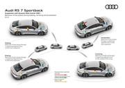 2020-Audi-RS-7-Sportback-31