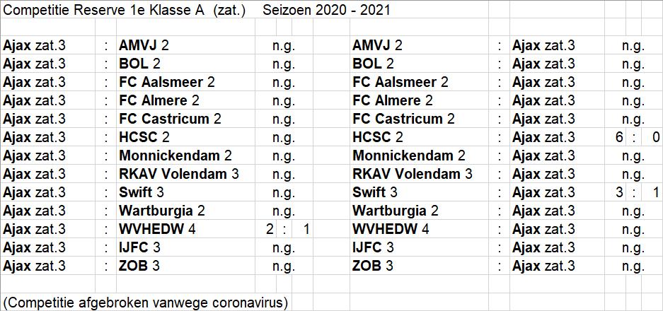 HISZAT3-2-comp-2021