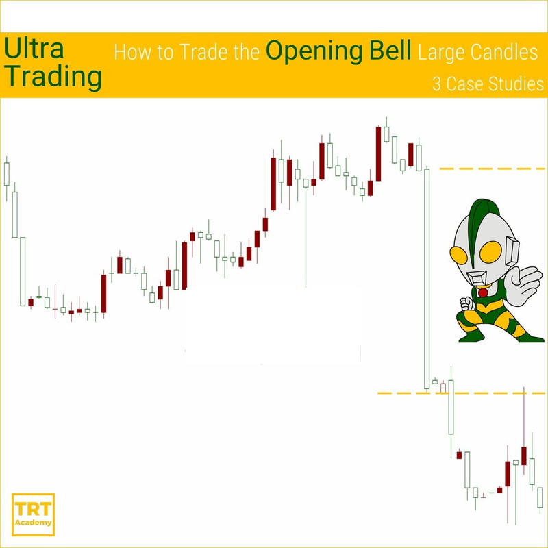 Yes! Send Me the Video – Ultra Trading – How to Trade the Opening Bell Large Candles – 3 Case Studies
