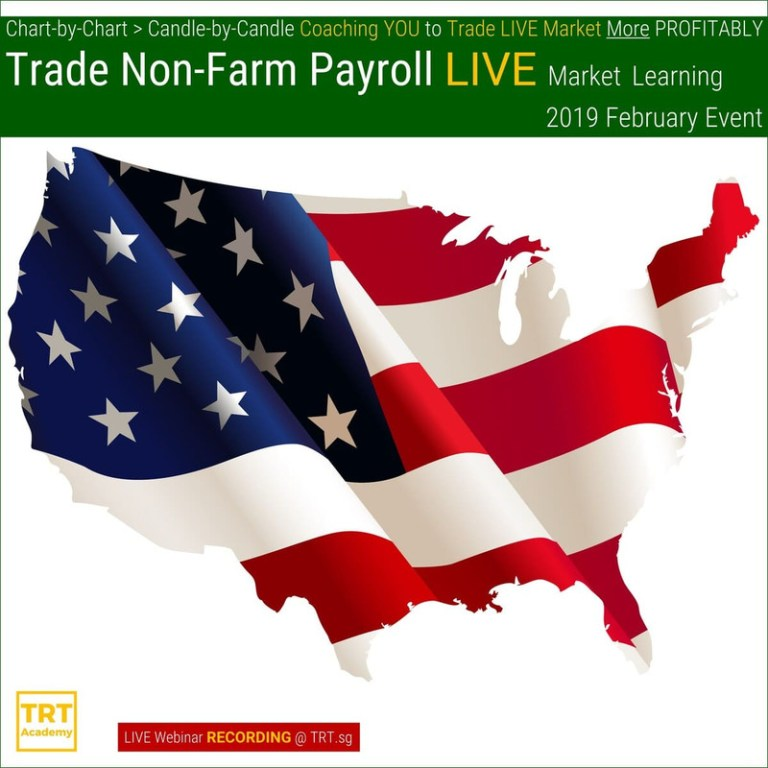 Yes… I Want to Improve My Trading Results – 2019-02 – Trade Non-Farm Payroll LIVE Market Learning