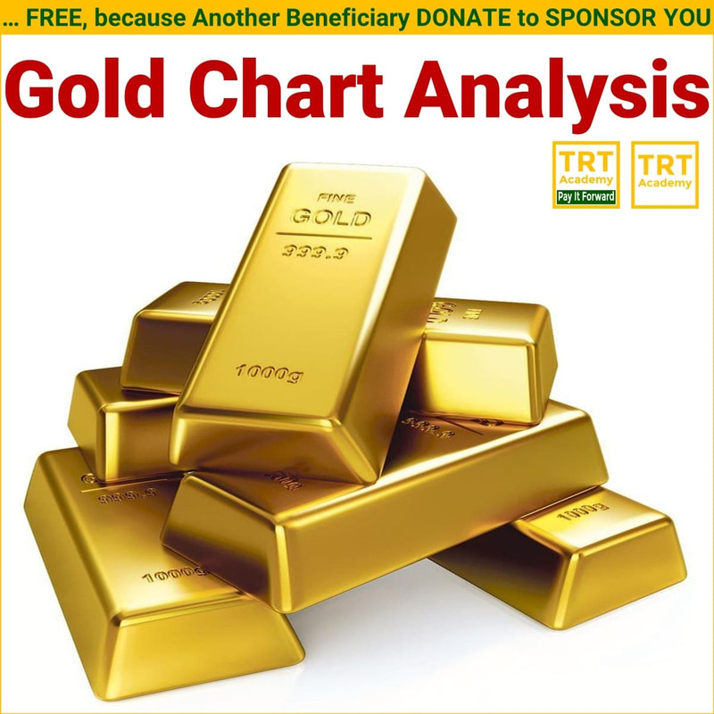 Yes! Send Me the Video – Gold Charts Analysis