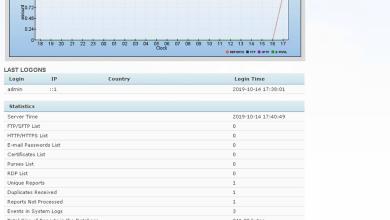 Pony 2.2 HTTP Botnet English + Tutorial