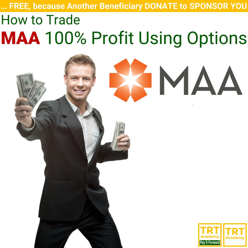 Yes! Send Me the Video – How to Trade MAA 100% Profit Using Options
