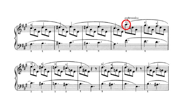 What music notation software to do this? - Piano World Piano