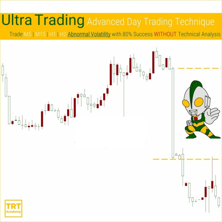 31 March – Ultra Trading – Advanced Day Trading Technique