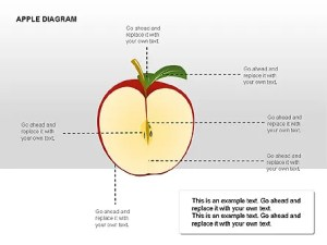 Apple Diagrams Collection  Free Presentation Template for