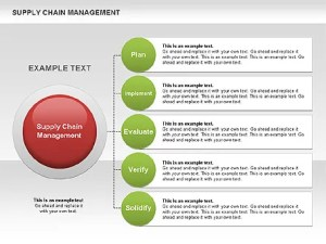 Supply Chain Management Diagram for PowerPoint