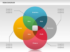 Colorful Venn Diagram for Presentations in PowerPoint and