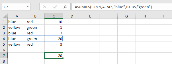 Ví dụ cách dùng hàm SUMIFS