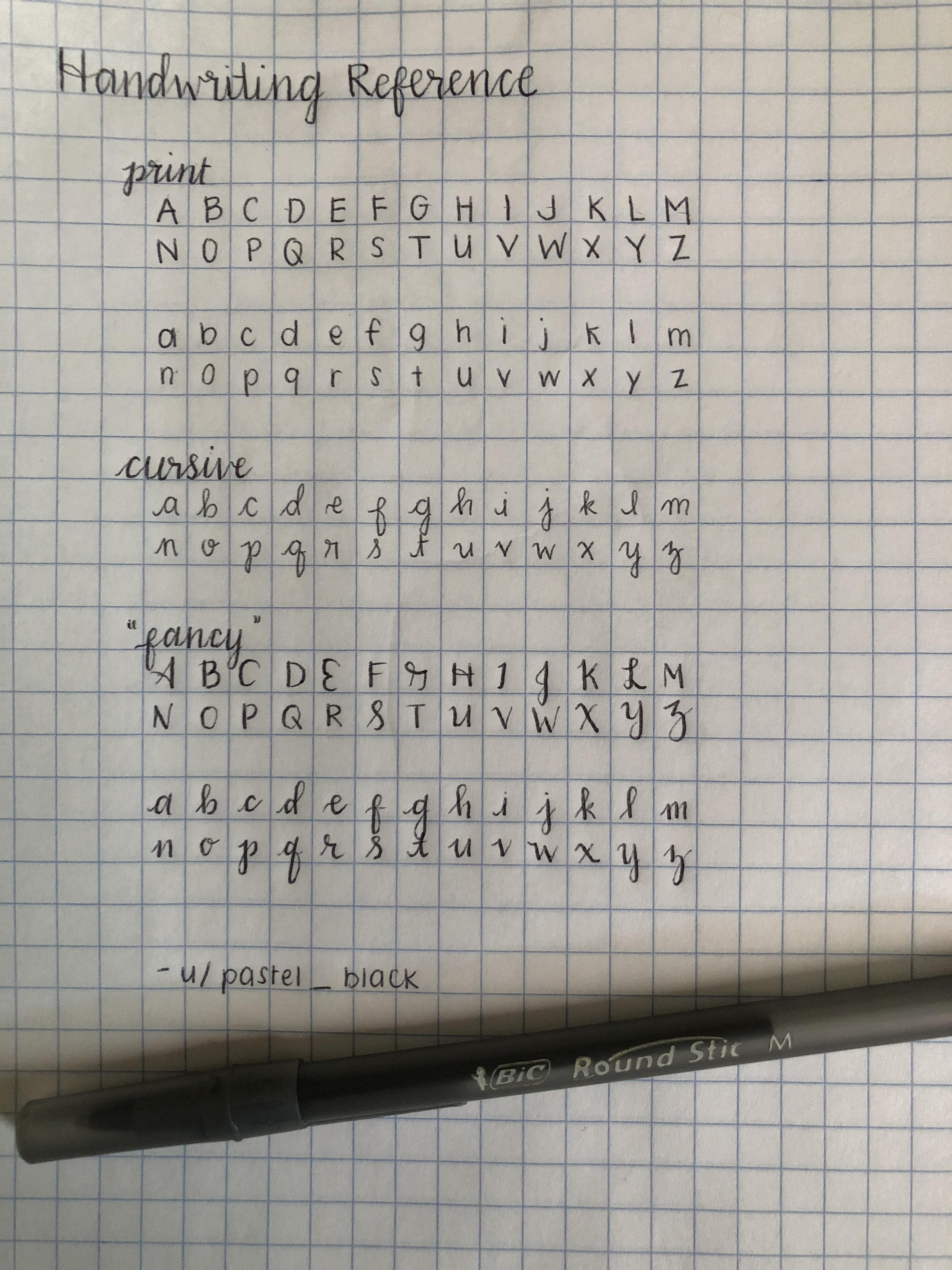 As Requested A Reference Sheet I Typically Use My Print Capital Letters When I Write In
