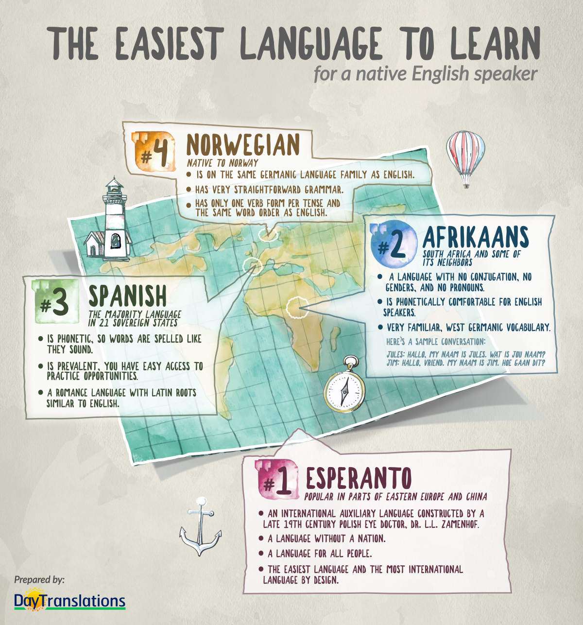 The Easiest Language To Learn For A Native English Speaker
