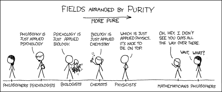 I Had A Thought That Was Best Expressed Through An Edited Xkcd Comic Xkcd