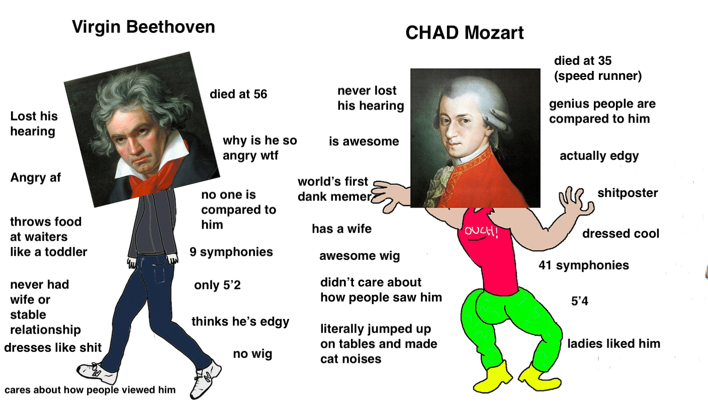 Virgin Beethoven Vs Chad Mozart Virginvschad