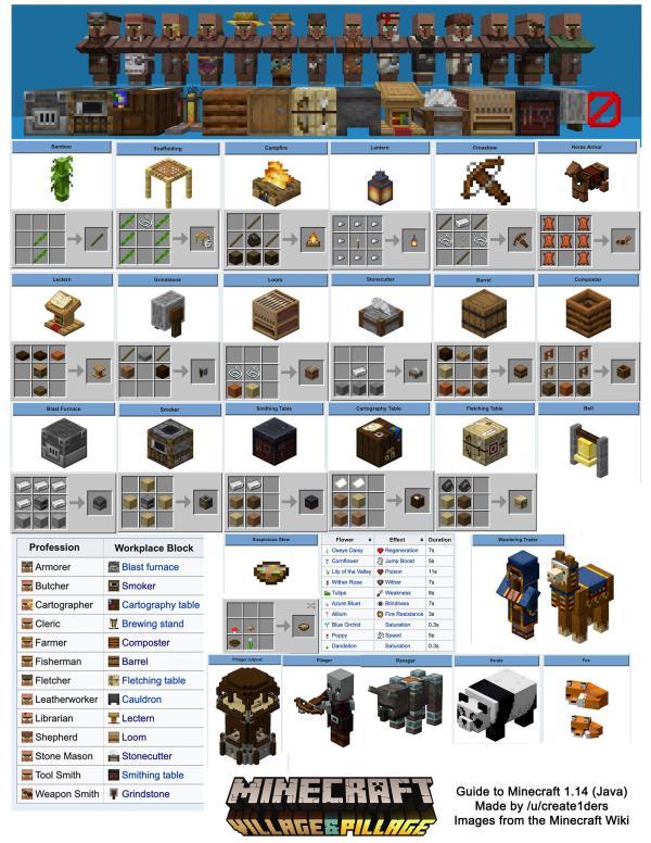 minecraft printable blocks # 36