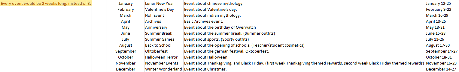Overwatch Event Calendar 2021 Overwatch Event Calendar