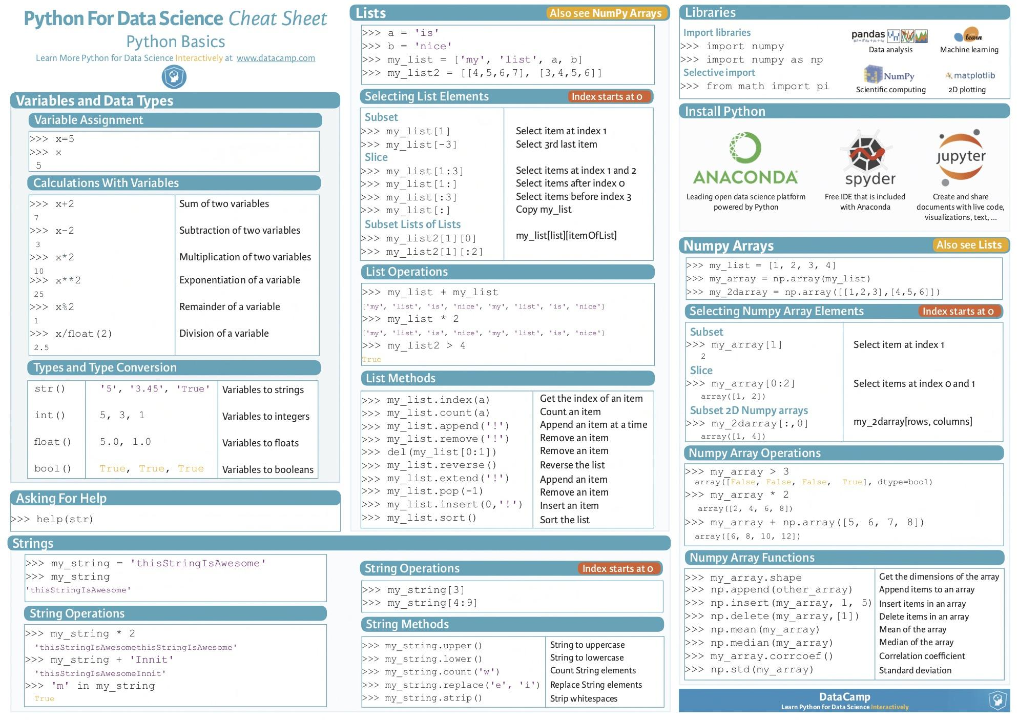 Neat Python Cheat Sheet For Data Science For Beginners